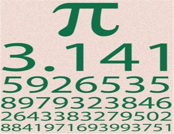 圆周率是谁发明的