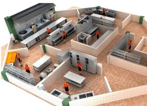 大型饭店整体商用厨房设计装修外观图