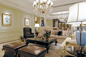 欧式风格典雅精致大户型室内装修效果图赏析