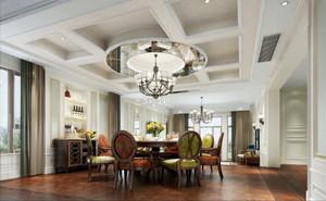 新古典主义风格别墅室内精致餐厅装修效果图