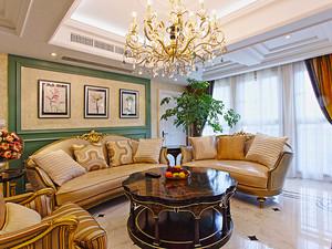 新古典主义风格大户型室内装修效果图案例
