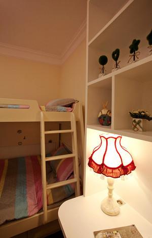 欧式田园风格精美两室两厅室内装修效果图赏析