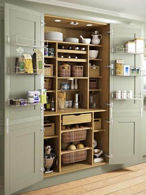 欧式风格橱柜橱柜收纳装修效果图
