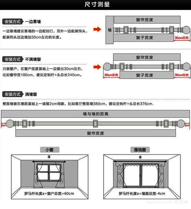 窗帘杆多少钱一米,窗帘杆测量方法