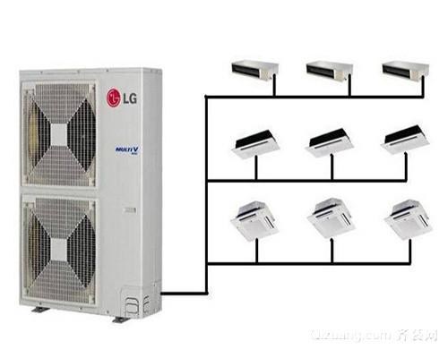lg空调产品质量被认可,中央空调优势尤为显著