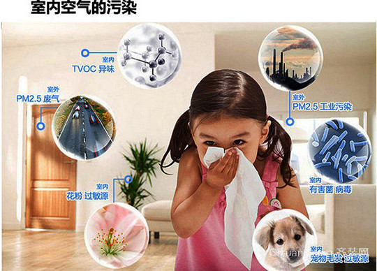 家居生活!室内污染如何减轻