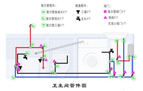 水路改造注意事项_装修常识-南京齐装网