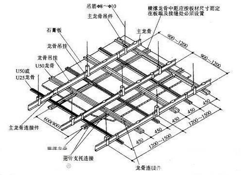 吊顶施工流程