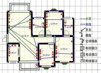 图解家装水电安装定位尺寸 装修前必须熟记于心的尺寸