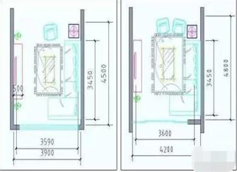 最新家庭装修尺寸大全 大户型和小户型空间布局