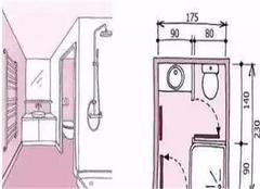 4平米卫生间装修效果图 4平米卫生间装修价格