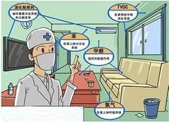 新房装修污染如何治理 室内装修污染来源分析