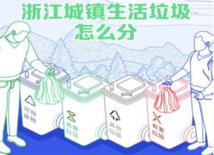 2019浙江垃圾分类新规发布 浙江城镇生活垃圾分类怎么做