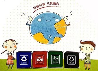 福州垃圾分类政策2019 福州垃圾分类试点小区名单