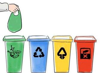 合肥垃圾分类试点小区 合肥垃圾分类什么时候开始