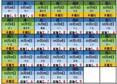 郑州十月限号查询日历表 2019郑州十月限行时间和范围