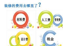 泗阳130平装修报价 泗阳全包130平费用清单