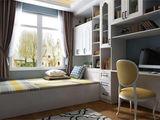 自己住的臥室怎樣裝修才好看 10個要點打造舒適臥室