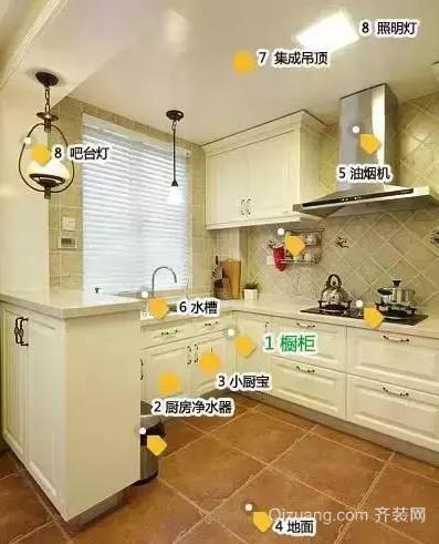 厨房区域主材采购信息表