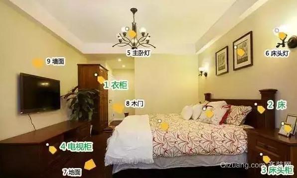 卧室区域主材采购信息表