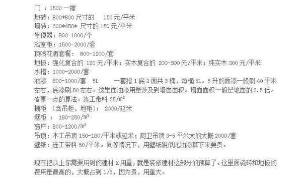 郑州loft装修材料费