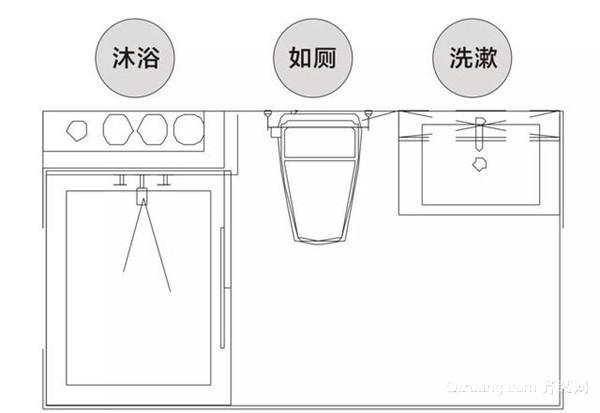 卫生间装修尺寸标准