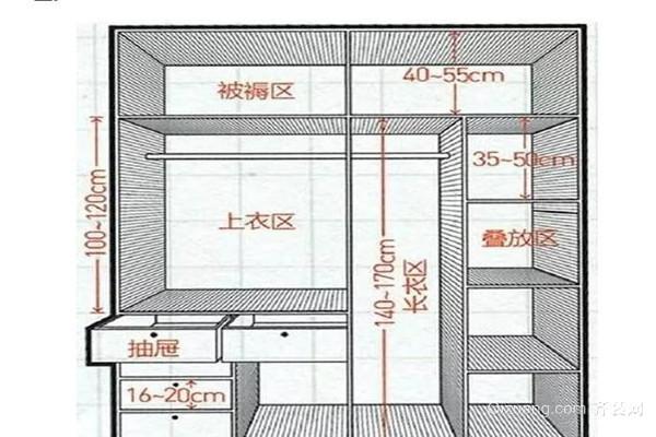 定制衣柜功能尺寸