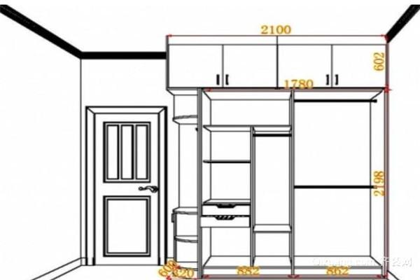三口之家衣柜尺寸