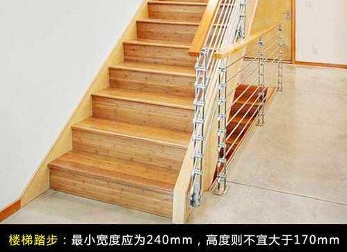 楼梯踏步高度标准