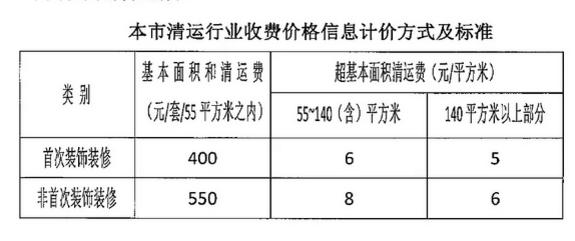 桂林垃圾清运收费标准