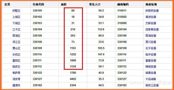 杭州市行政区划调整最新消息