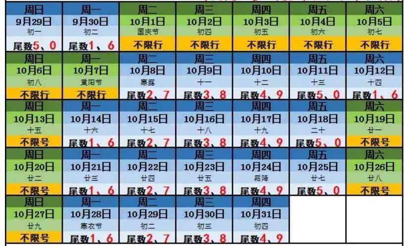 郑州十月限号查询日历表
