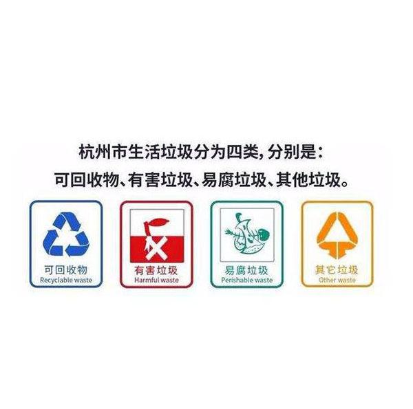 垃圾分类新标准来了