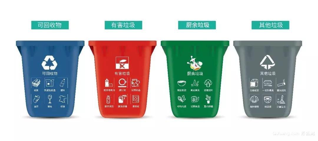 青岛垃圾分类标准