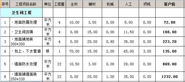 卫生间装修工程价格