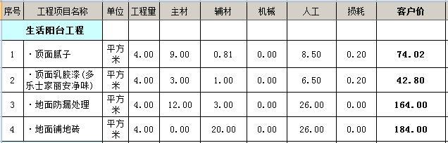 阳台装修工程价格