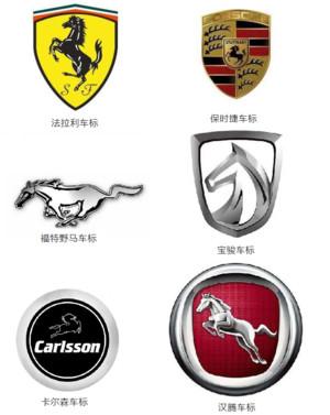 汽车标志是个马是什么车子?所有带马的汽车标志