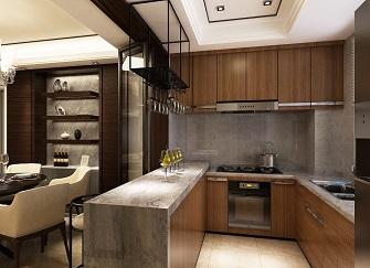 厨房装修需要多少钱?厨房装修价格清单