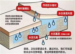 室内防水材料哪种好? 室内防水施工工艺和流程
