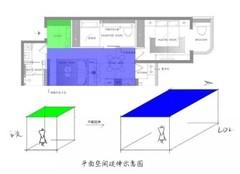 80平旧房改造设计方案 旧房结构改造平面图