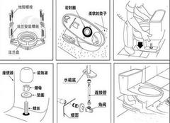 抽水马桶怎么安装 抽水马桶水阀配件的安装方法及步骤
