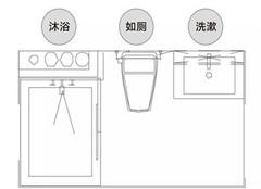 卫生间装修尺寸标准 卫生间装修空间如何分布