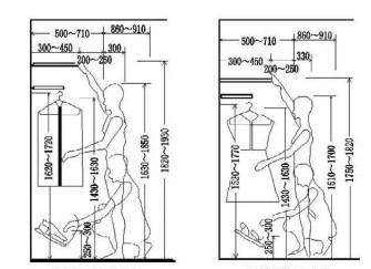定制衣柜尺寸标准数据 定制衣柜尺寸具体怎么算