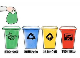 郑州垃圾分类什么时候开始 郑州垃圾分类标准详解