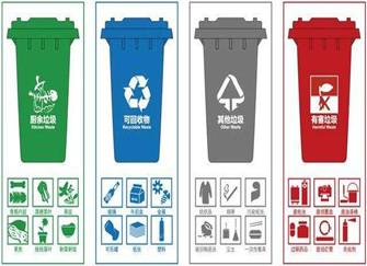 武汉垃圾分类最新消息 这些标准12月1日正式实施