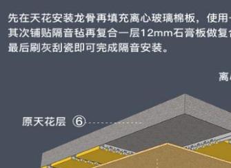 房子装修怎么做隔音效果好 新房装修如何做到彻底音